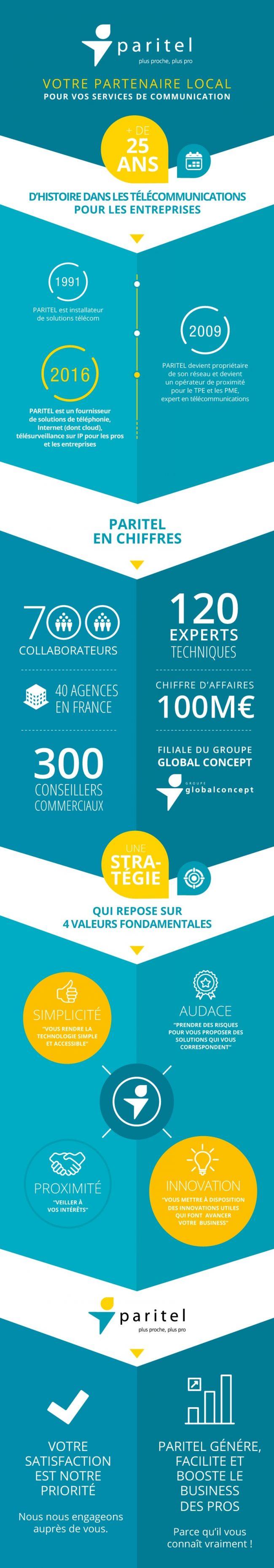 web-paritel-infographie-800x4571-min